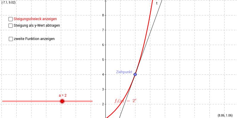 Die natürliche Exponentialfunktion und die Eulersche Zahl e