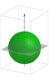 Volumenberechnung der Kugel  in Abhängigkeit von r