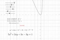discriminant conic grapher