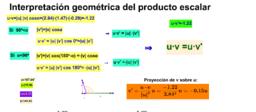 Interpretación geométrica del producto escalar