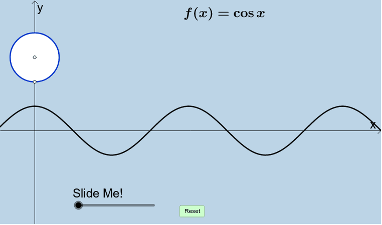 PARENT COSINE FUNCTION Press Enter to start activity