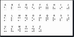 Brailleschrift bzw. Braillecode (1825)
