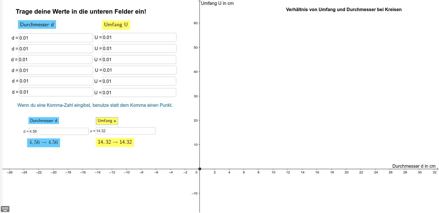 Das Verhältnis von Umfang und Durchmesser bei Kreisen