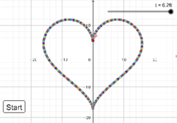 A Heart generated with the help of parametric equations