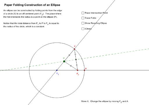 Ellipse constructed by paper folding – GeoGebra