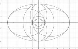 Ellipses,  Symmetry Pattern