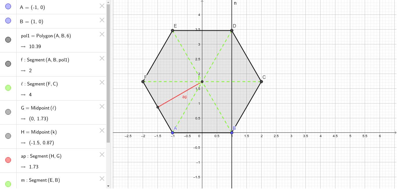 Observa el polígon regular, on es marca l'apotema amb una línia roja.