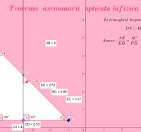 Copia lui Archimedes Pi