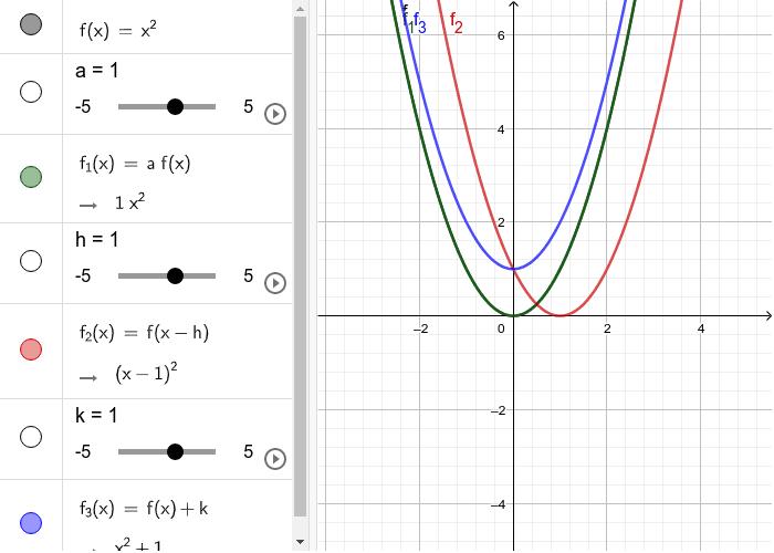 Quadratic Function Translations Press Enter to start activity