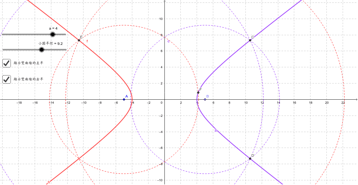 雙曲線2-交點法