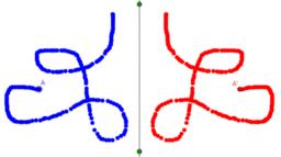 Introlibro 3: Visualización de Conceptos Matemáticos