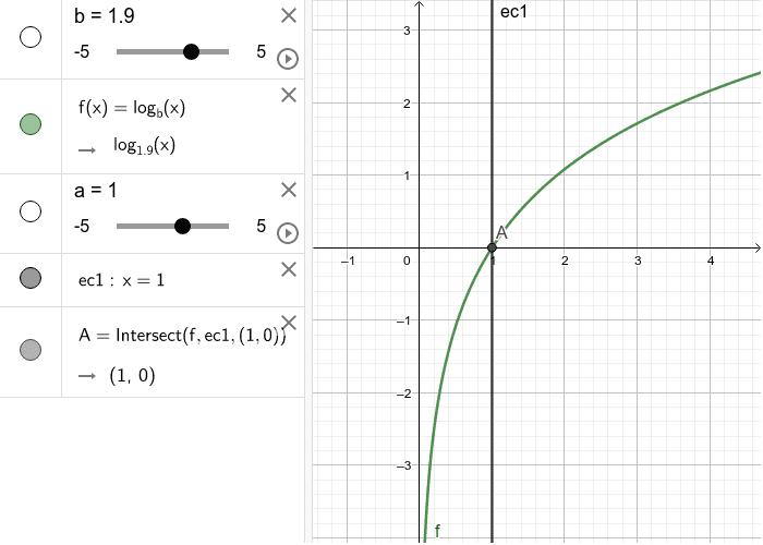 Función Logaritmo Presiona Intro para comenzar la actividad