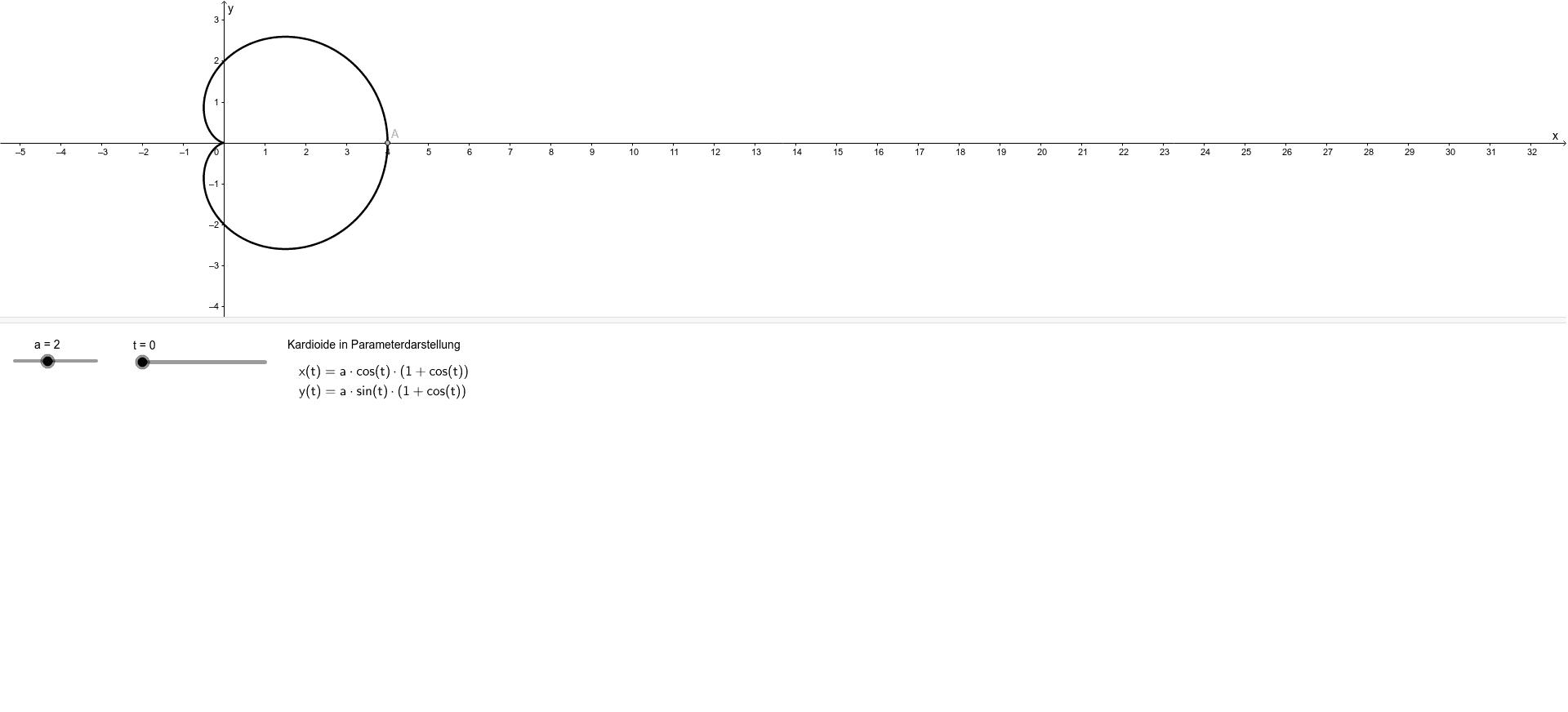 GeoGebra Applet .برای شروع کاربرگ، کلید اینتر را فشار دهید