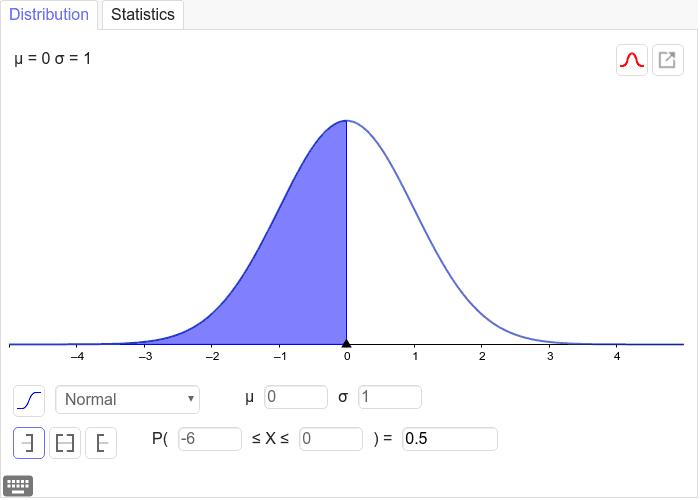Cálculo de probabilidades de la normal