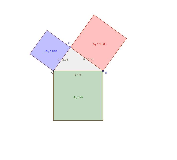 Verschiebe die Eckpunkte des Dreiecks Drücke die Eingabetaste um die Aktivität zu starten