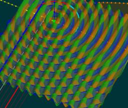 Parabel-Wellen