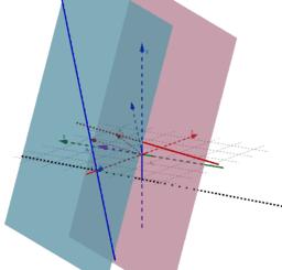 distanza fra due rette sghembe