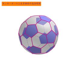 サッカーボールと正多面体の包含関係