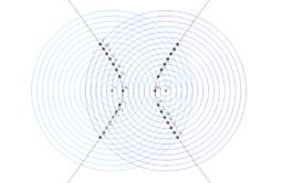 雙曲線1-焦點法