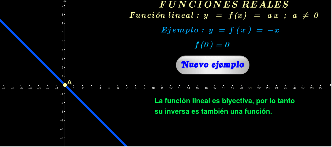 """Para ver un nuevo ejemplo, haga click en """"Nuevo ejemplo"""". El gráfico se puede desplazar y cambiar de tamaño."""