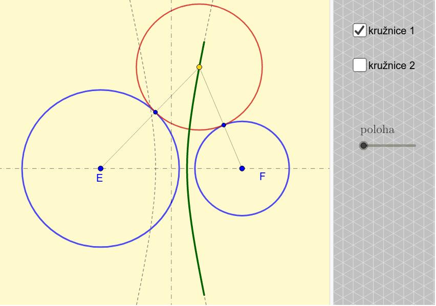 Od hyperboly ROZDÍLOVÉ k polopřímkám opačným k polopřímkám FE a EF