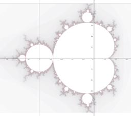 Mandelbrot set boundary