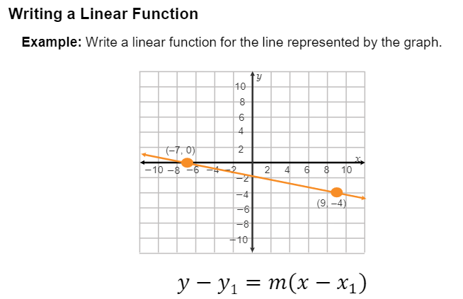 USING POINT SLOPE FORM PRACTICE