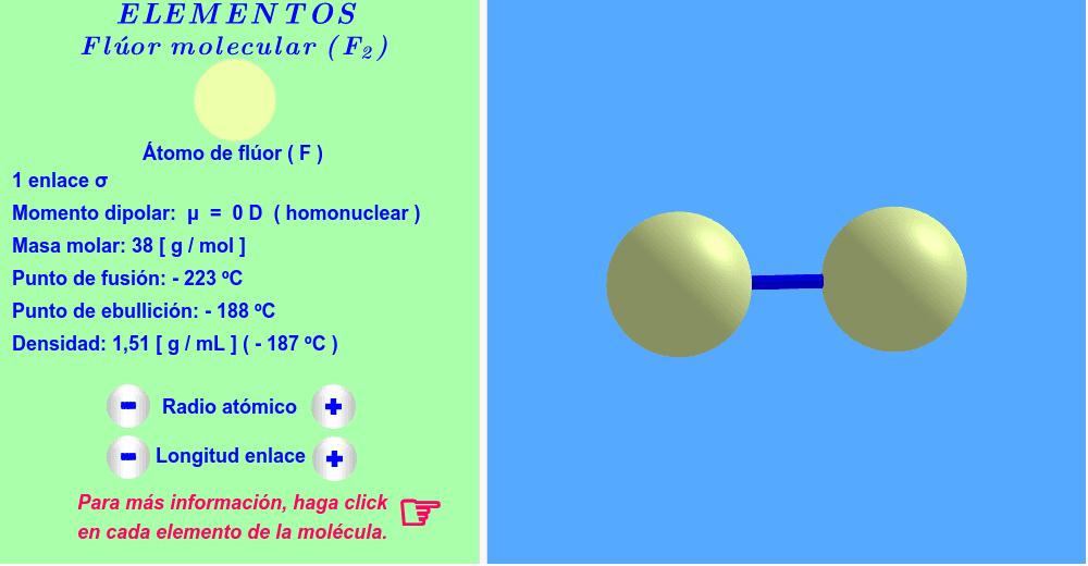 Flúor ( haga click en cada elemento de la molécula ).