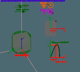 Optimización en la obtención de madera de un tronco
