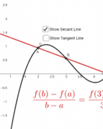 The Mean Value Theorem Illustrated