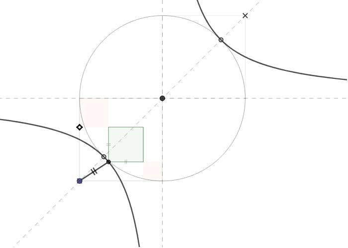 El vèrtex inferior esquerra del quadrat verd descriu part d'una hipèrbola. Premeu Enter per iniciar l'activitat