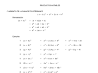 PRODUCTOS NOTABLES ( APUNTE 2 ).pdf