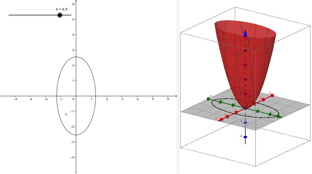 Curvas nivel grafica 2D-3D Press Enter to start activity