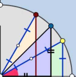 Trigonometry by S N Attar