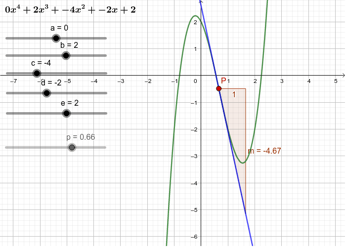 Tangent to a Polynomial Press Enter to start activity