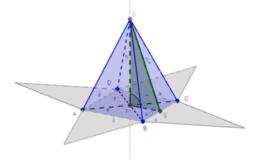 Einführung in GeoGebra 3D - Sek 1