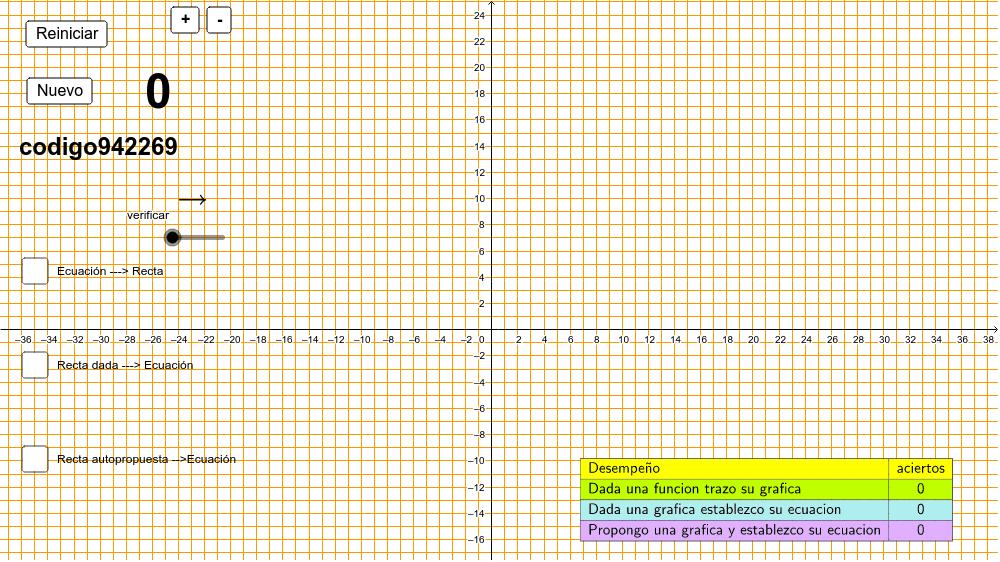 dada la función trazar la gráfica, dada la gráfica ingresar la función, modificar la gráfica e ingresar la función lineal correspondiente.