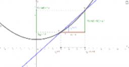 Geometrische Deutung des Differenzen- und Differentialquotienten