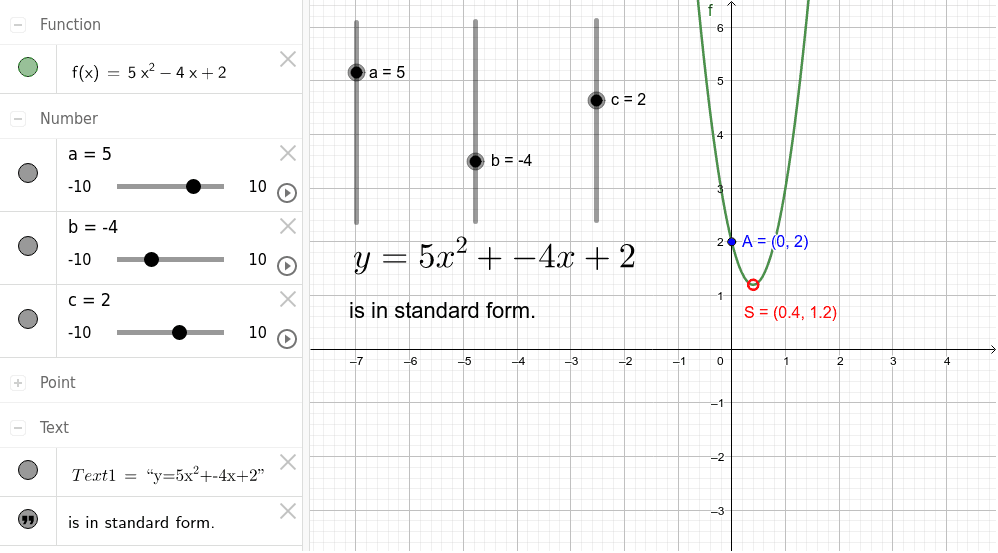 Point S is the vertex. Point A the intersection point of the parabola with the y-axis.