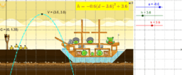 Angry Birds and Parabolas -- An Algebraic Investigation