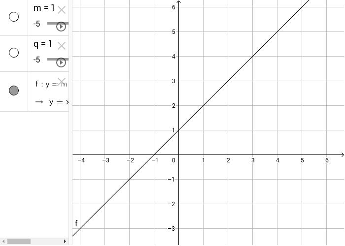 equazione della retta 2 file Premi Invio per avviare l'attività
