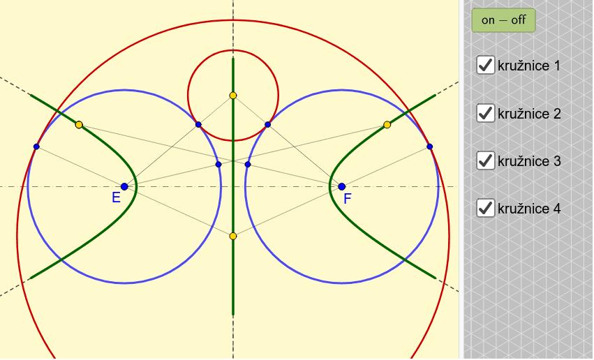 Poloha 1 - Přímka + hyperbola