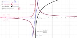 Copia de Representación gráfica de Funciones