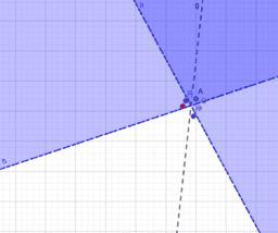 Diagrammi di Voronoi