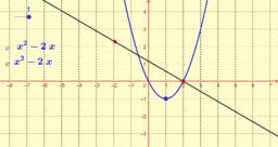 Linear and quadratic graphs