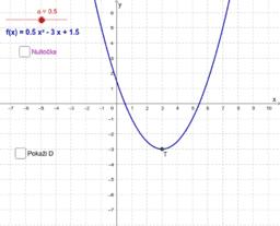 Broj nultočki kvadratne funkcije