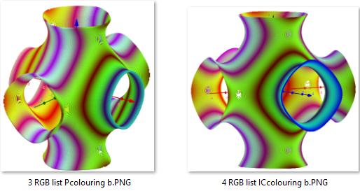RGB list colouring b