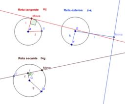Relações entre reta e circunferência