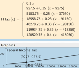 IRS Tax Function (2016) for Tax Payers Filing Single