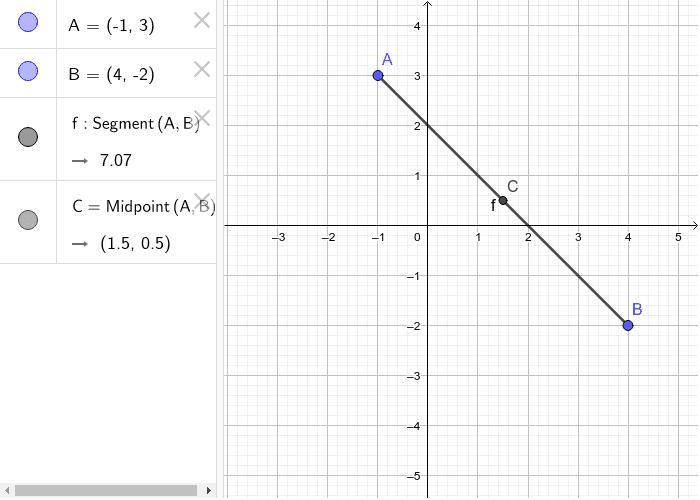 Calcola lunghezza del segmento e coordinate del punto medio di AB Premi Invio per avviare l'attività